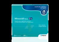 Minoxidil Mylan 2 %, Solution Pour Application Cutanée à Cavignac